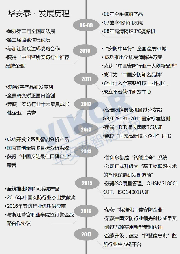 华安泰智能科技品牌介绍